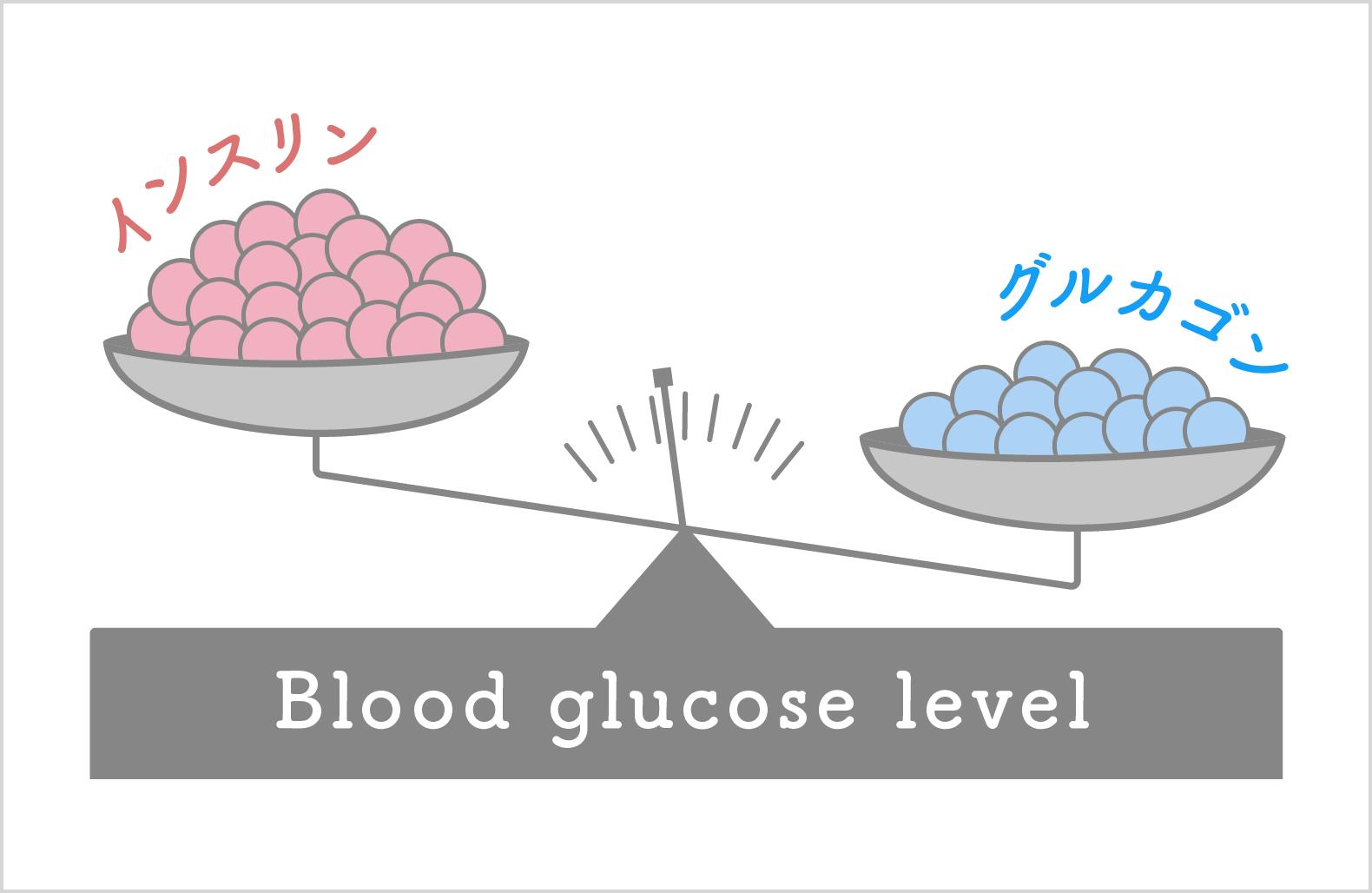 糖尿病の新薬・DPP4阻害薬